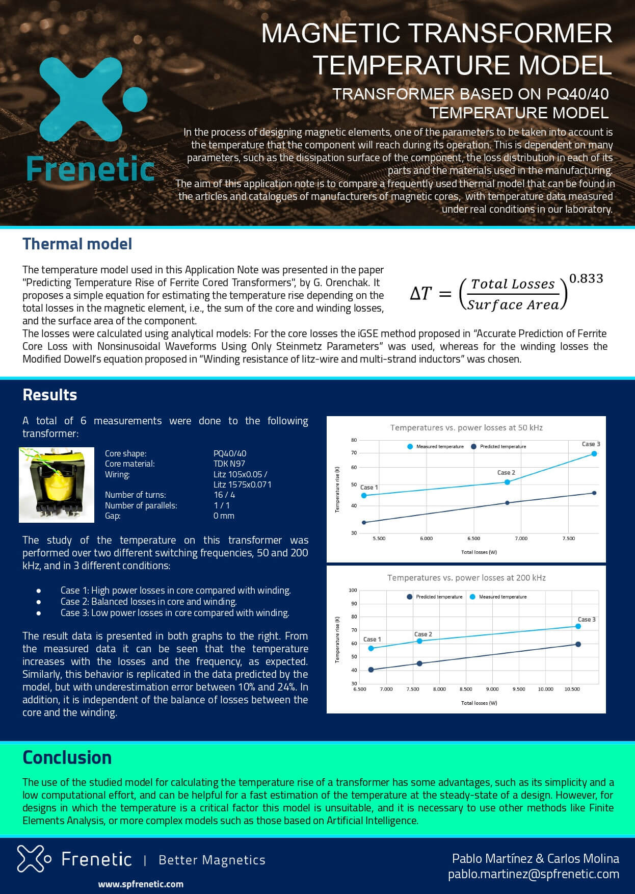 MAGNETIC TRANSFORMER TEMPERATURE MODEL: Transformer based on PQ40/40 temperature model
