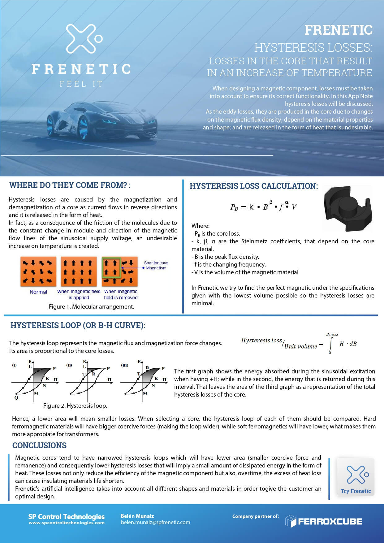 Hysteresis Losses Causes & Calculations